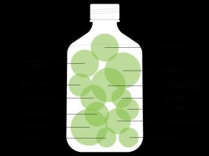 Thailand Weightloss Detox Juice